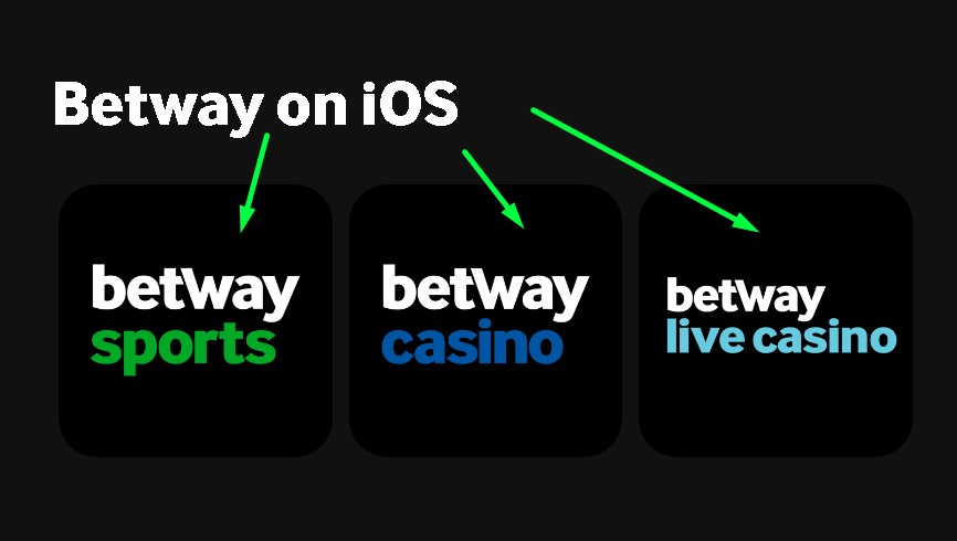 Betway on iOS